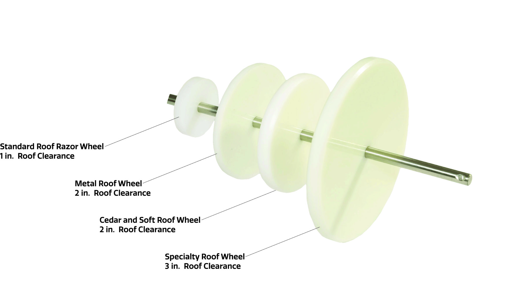 Different Roof Razor wheels side by side for comparison